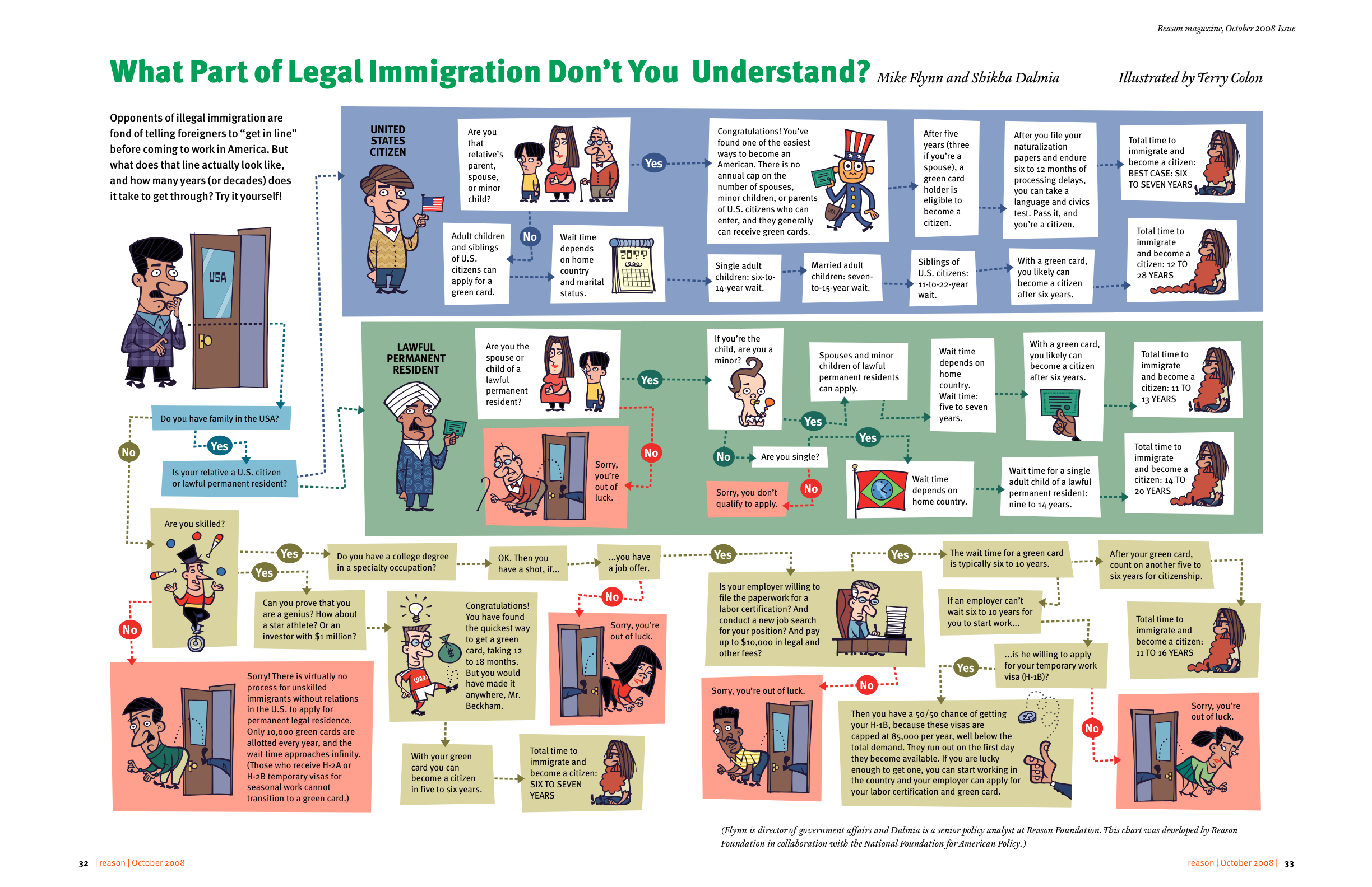 illegal immigration good or bad